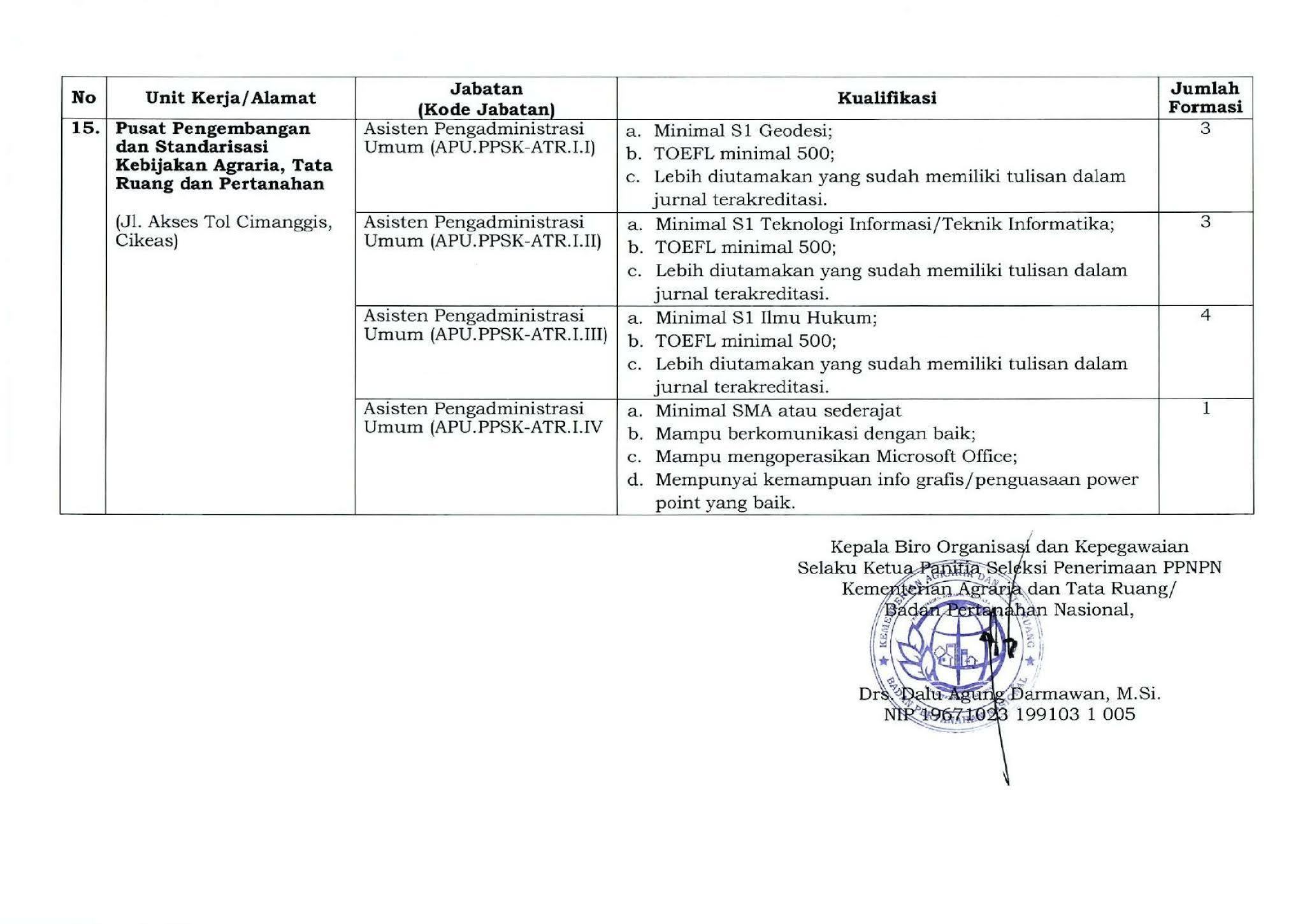 Pengadaan PPNPN Kementerian ATR/BPN Tahun 2020