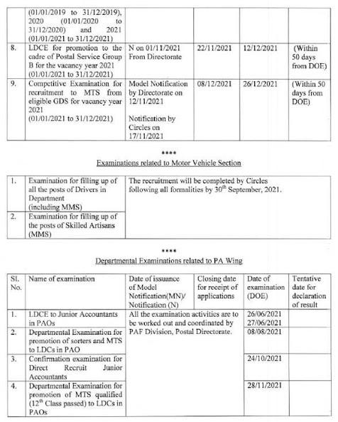India Post Exam Calendar 2021- Postal Exam Dates