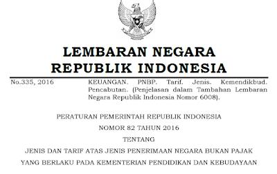 Pada Peraturan Pemerintah Nomor 82 Tahun 2016