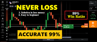 How to reduce the risk of loss when trading