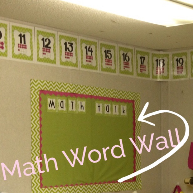Wonderful Math Word Wall Ideas Contemporary - Wall Art Design ...