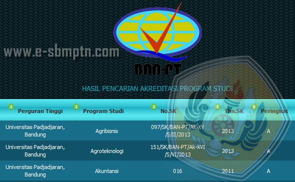 Akreditasi Prodi S1 Unpad Soal Sbmptn 2018 Dan