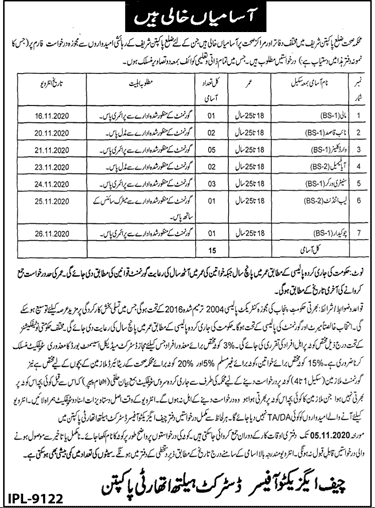 District Health Authority DHA Pak Pattan Latest Jobs in Pakistan