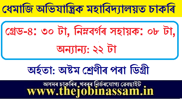 Dhemaji Engineering College Recruitment 2020