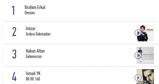 EN SON EN GÜNCEL KRAL  TV TOP 20 LİSTESİNİ MP3 İNDİR