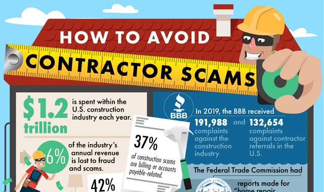 How To Avoid Contractor Scams