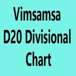 Vimsamsa D20 Divisional Chart