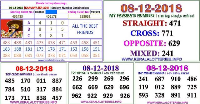 KARUNYA KR-374 Kerala lottery abc guessing by keralalotteries.info