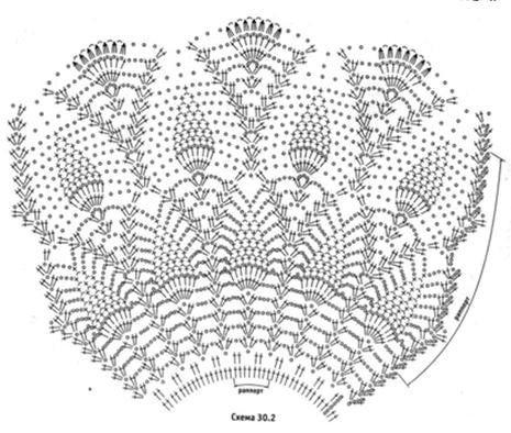 Sweet Nothings Crochet free crochet pattern blog, free crochet pineapple dress pattern, full chart for skirt portion of the pineapple baby dress,