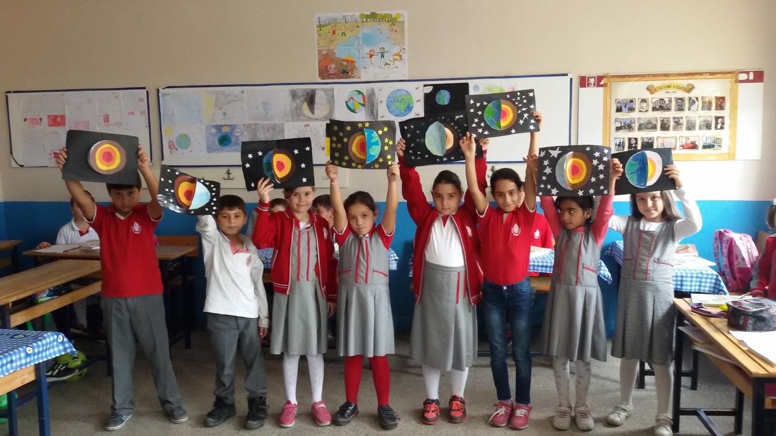 Lokman Tatlıcan Blog Dünyanın Katmanları Etkinliği