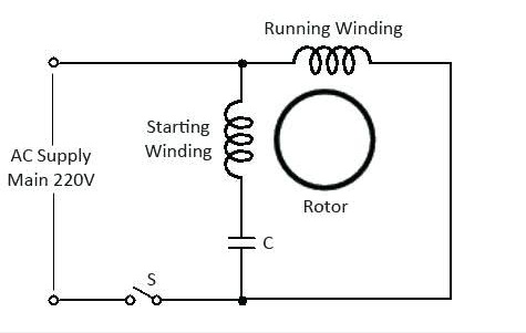 Electrical Studys: Why we use a capacitor in ceiling fan
