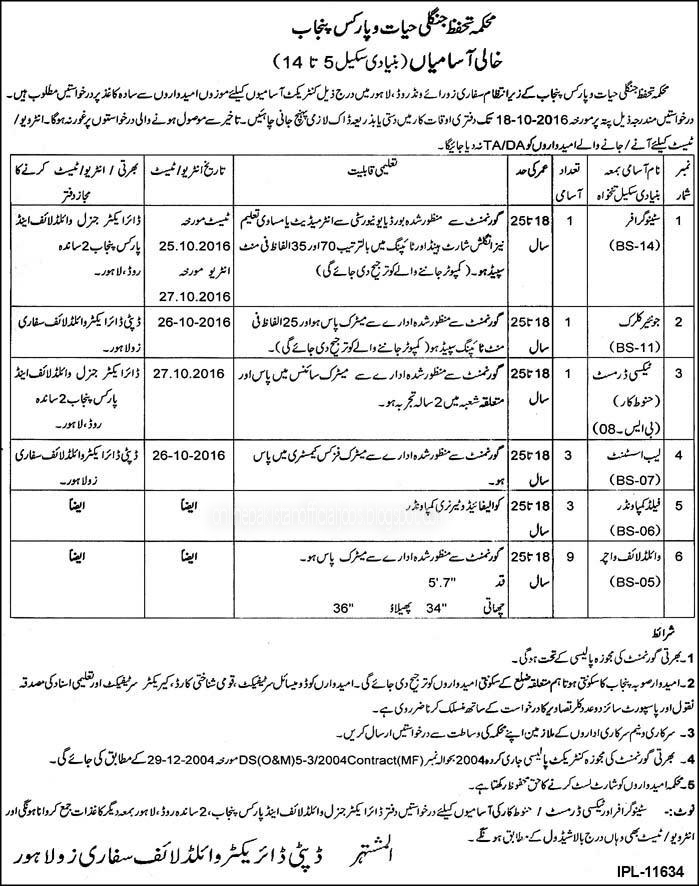 Wildlife Protection Department Lahore Jobs