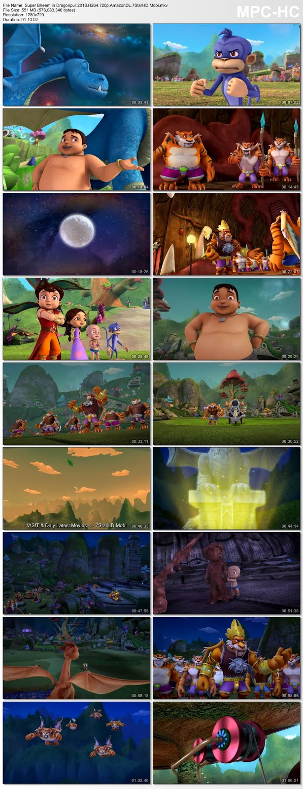 Super Bheem in Dragonpur 2018 Hindi 200MB HDRip 480p x264