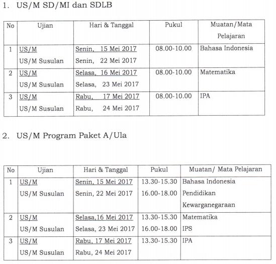 gambar jadwal US SD 2017