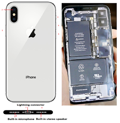 Inside iPhone X