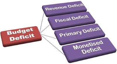 cara paham defisit anggaran