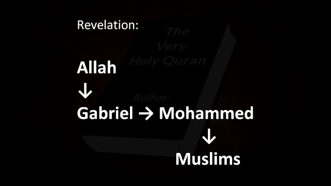 Who & How wrote the Quran ?