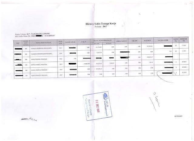 Bank Pencairan BPJS Di Tangerang