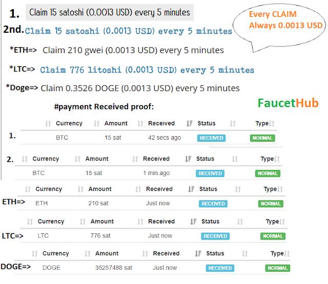 Always 0 0013 USD CLAIM Faucet LIST   Free 24 Coin Earn