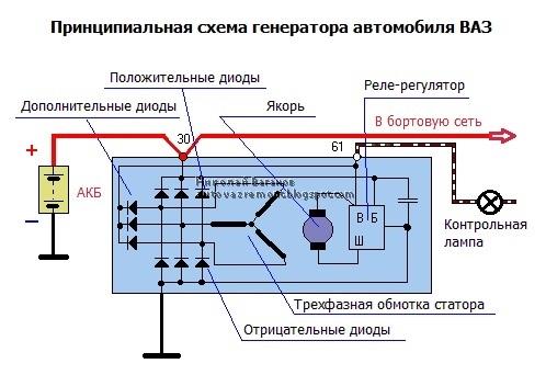 Как определить неисправность диодного моста генератора типа КЗАТЭ 9412.3701. Методика