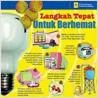 Cara menghemat listrik via PLN.co.id