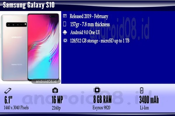 Spesifikasi Samsung Galaxy S10