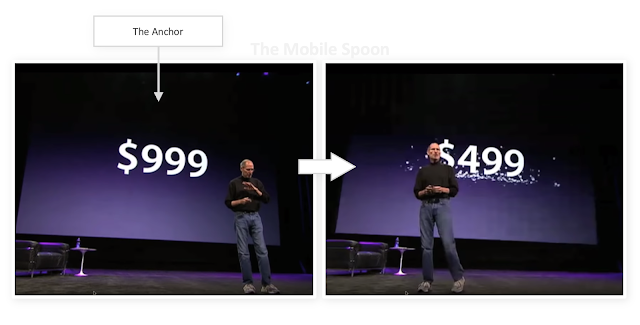 Anchoring Effect - Performed by Apple's Steve Jobs during the iPad launch
