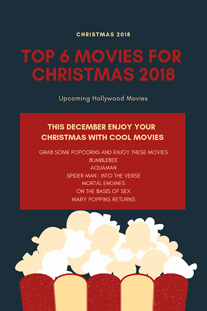 Top 6 Must Watch Upcoming Hollywood  Movies in Christmas 2018