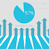 Hướng dẫn cách tăng lượt view , traffic cho website