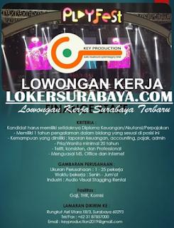 Lowongan Kerja di Playfest Surabaya Terbaru Mei 2019