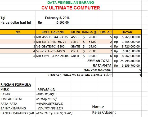 Zona Tik Smp Santa Angela Bandung Tugas Tik Micorosoft Excel Kelas 7