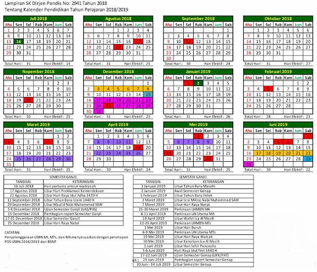 Kalender Pendidikan Madrasah 2019/2020 Dirjen Pendis