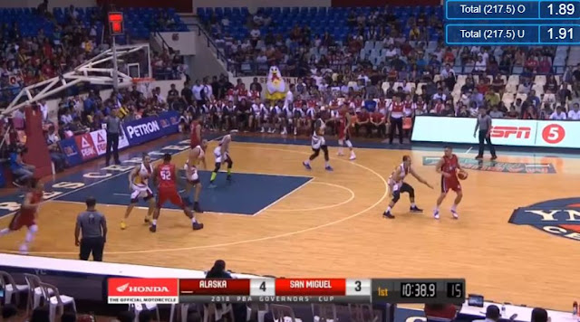 Video Playlist: SMB vs Alaska game replay 2018 PBA Governors' Cup