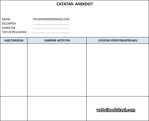 Catatan Anekdot TK/RA Kurikulum 2013 Revisi Terbaru