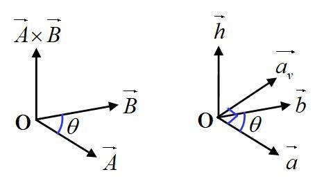 成分 ベクトル の 【基本】ベクトルの内積と成分