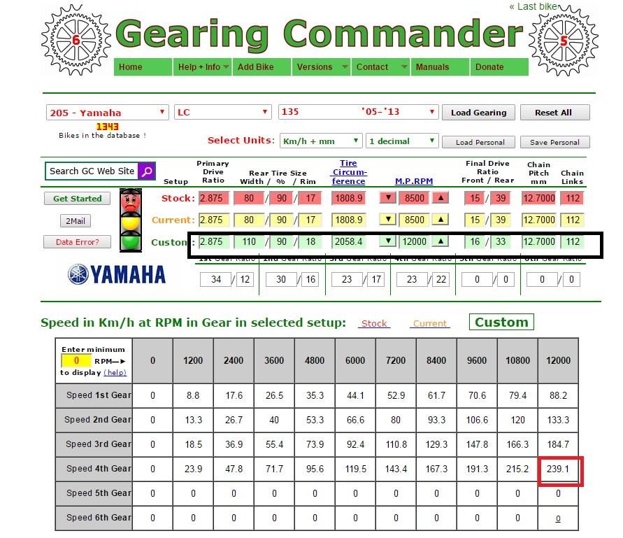 Naikkan TOP SPEED dgn GEARING COMMANDER ~ SIFU RACING