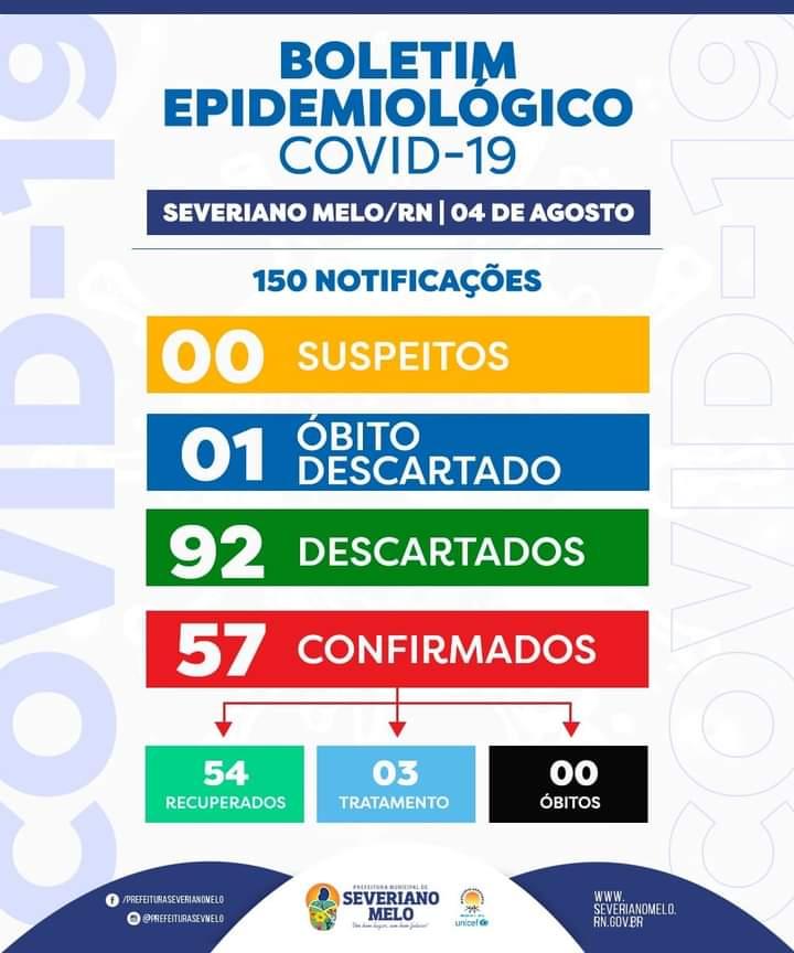SEVERIANO MELO: DIVULGA MAIS UM BOLETIM EPIDEMIOLÓGICO(COVID-19).