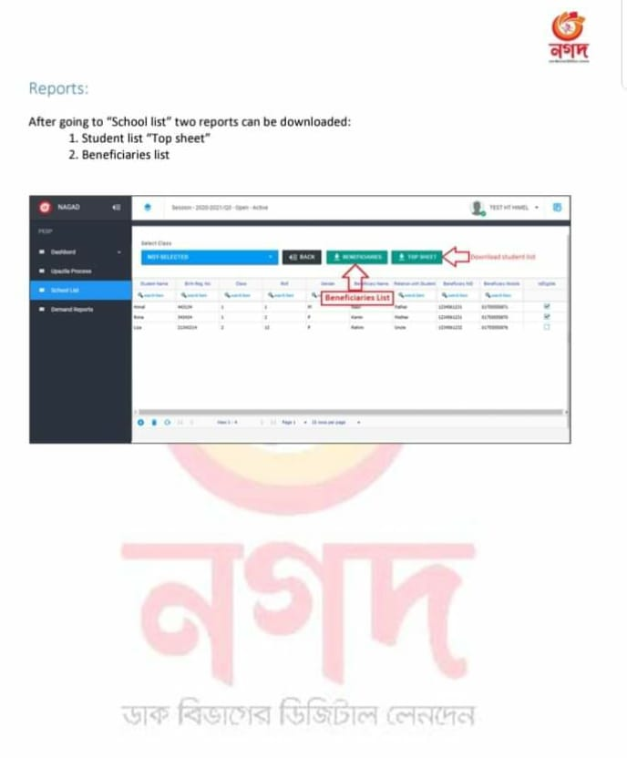 PESP Portal User Manual for head teacher