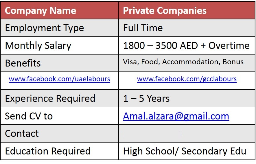 Requirements To Buy A Car In Uae