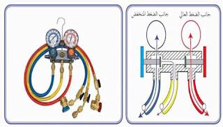 مقياس بوردن لقياس ضغط وسيط التبريد (ساعات الشحن)