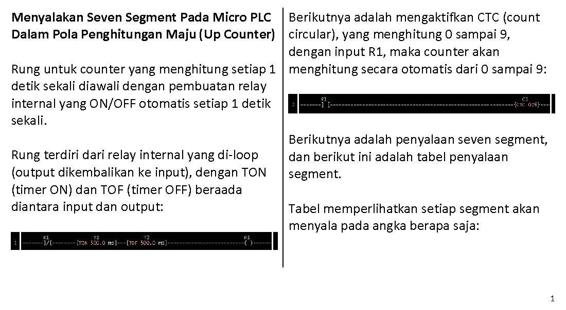 Niguru Com Inilah Ladder Diagram Counter Dengan Tampilan Seven Segment Pada Micro Plc Part 1