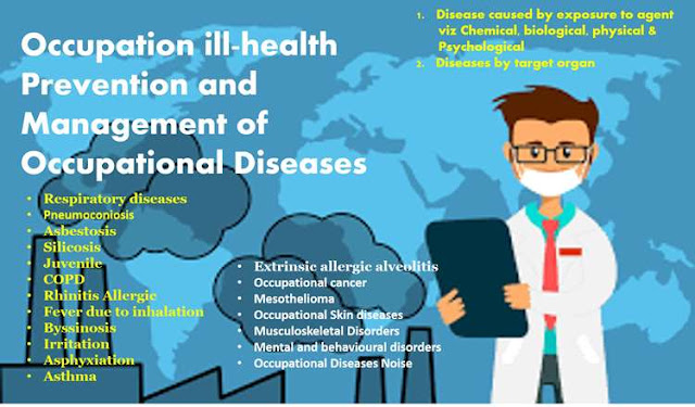 occupational-ill-health-prevention-management-occupational-diseases
