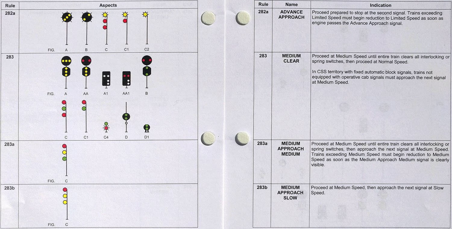 The Position Light: New NORAC Signal Rules!