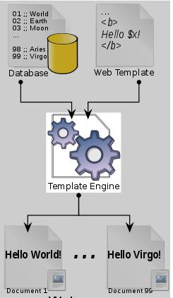 Velocity Template Tutorial _1