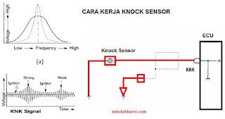 cara kerja knock sensor