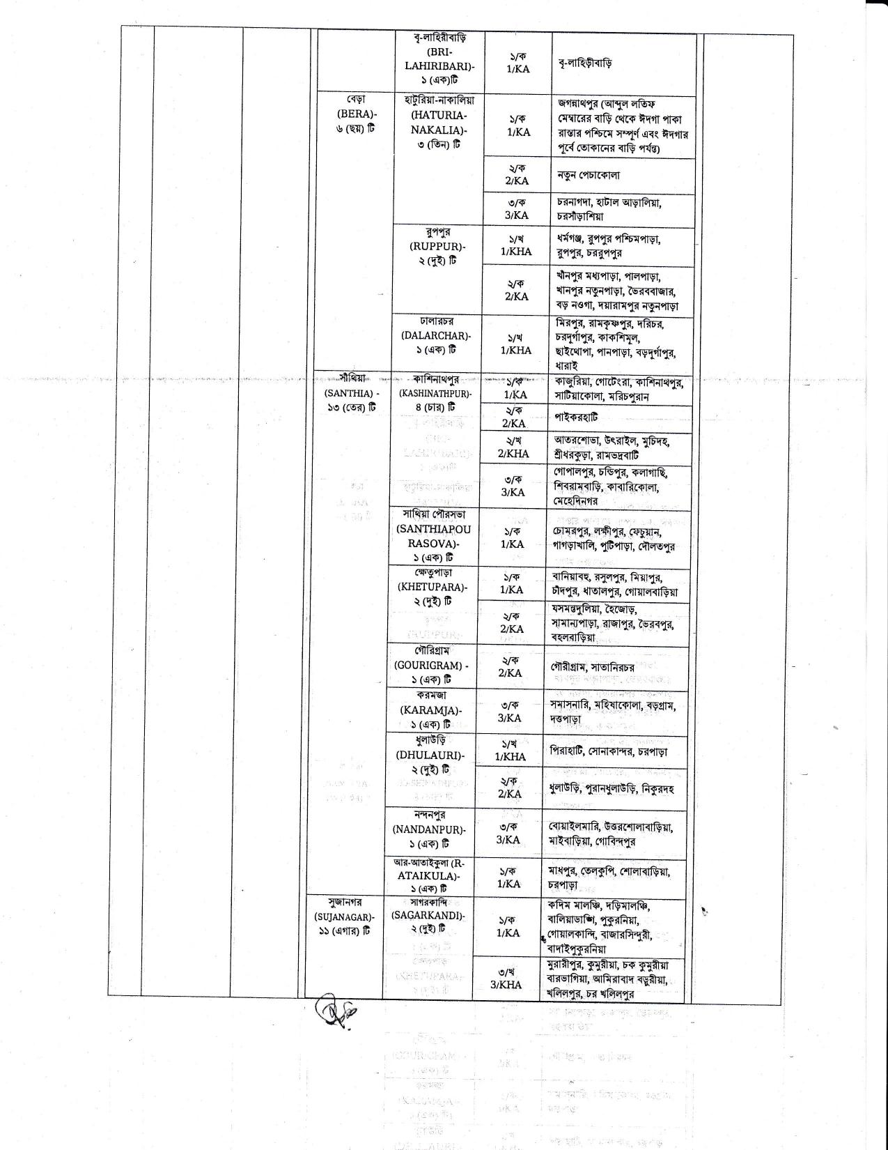 পাবনা জেলা পরিবার পরিকল্পনা নিয়োগ বিজ্ঞপ্তি ২০২১ - Pabna District poribar porikolpona job circular 2021 - স্বাস্থ্য ও পরিবার পরিকল্পনা অধিদপ্তরে নিয়োগ বিজ্ঞপ্তি ২০২১