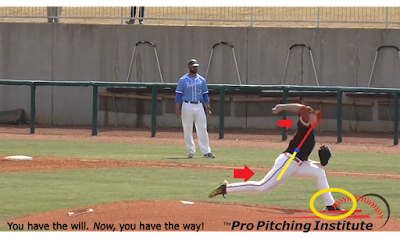 To maximize your strike-to-ball ration, you open your front shoulder to your target, your body spins down the mound and, by plan, to stop from hurting yourself, your throwing hand comes through the same release window on every pitch.