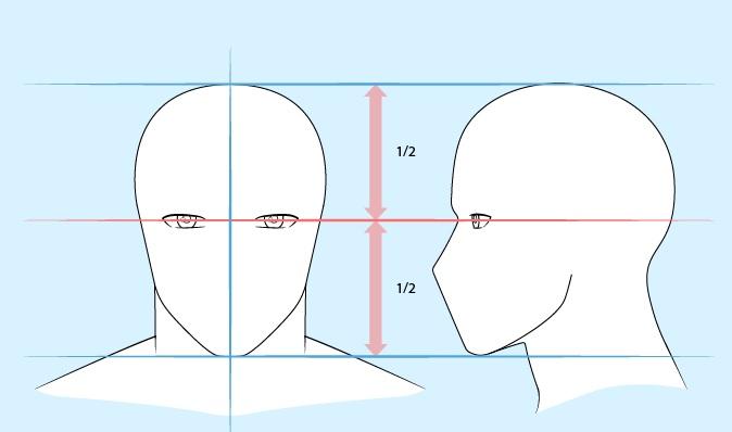 Mata pria anime menggambar