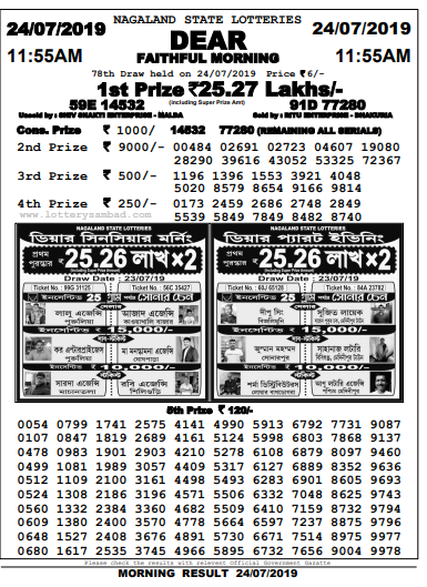 Nagaland State Lottery Result lucky Winners Today 24-07-2019