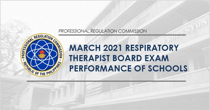 PERFORMANCE OF SCHOOLS: March 2021 Respiratory Therapist board exam results